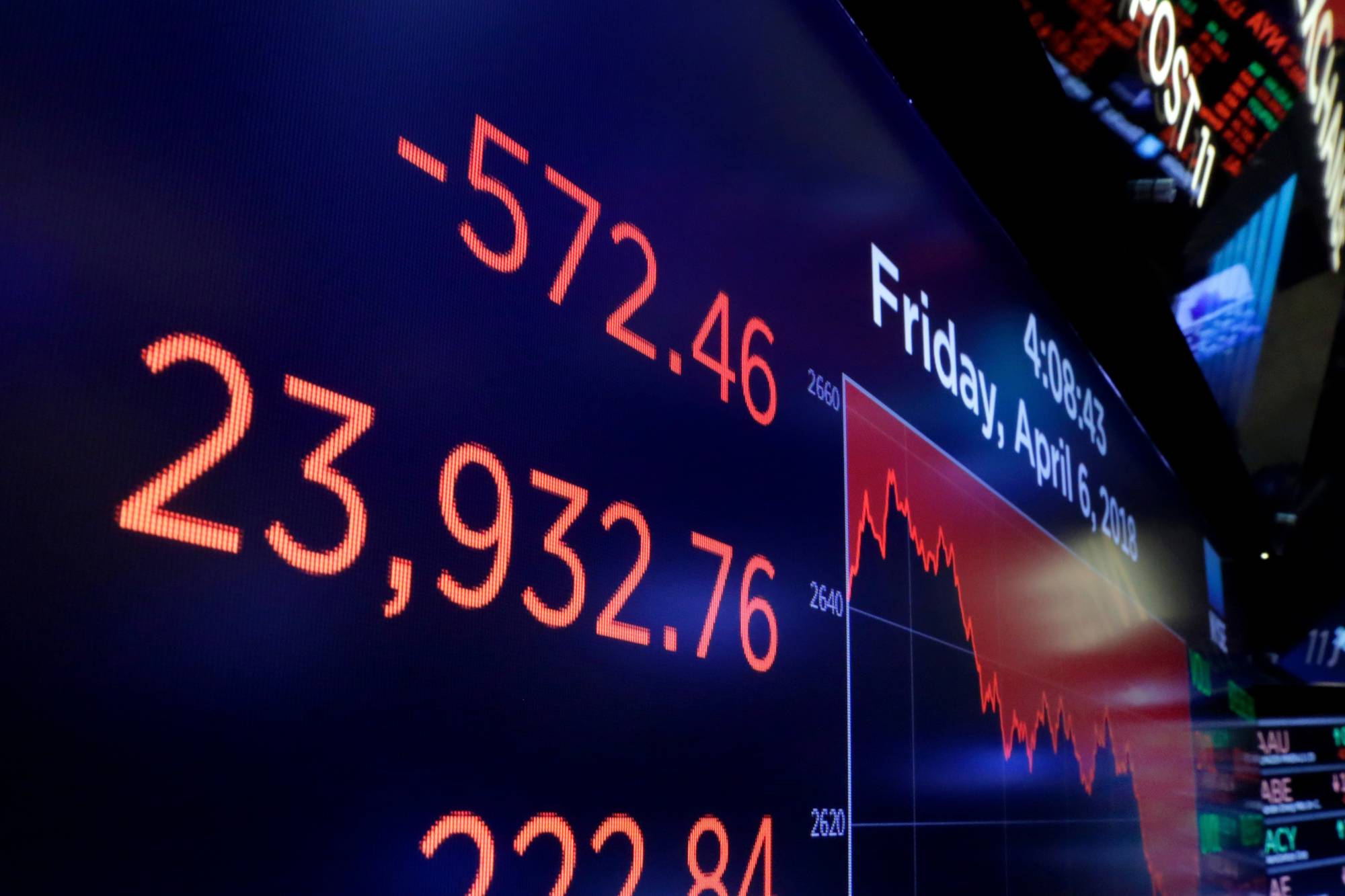Riding the stock market waves to a $1M TSP | Federal News