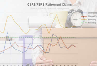 retirement claims