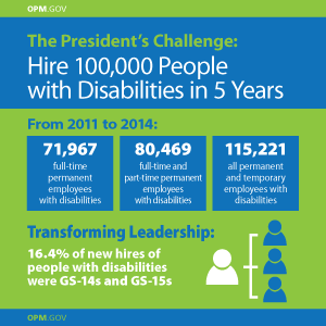 disability_infographic_10.13.15