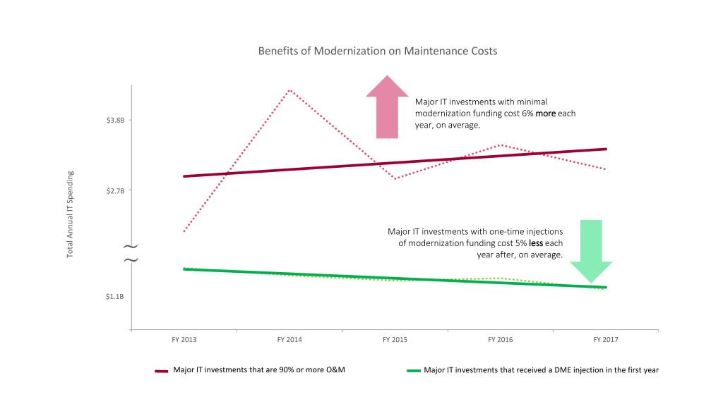 ITMF DME Chart hi-res