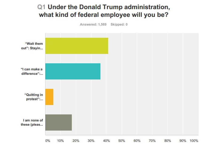 trump_survey