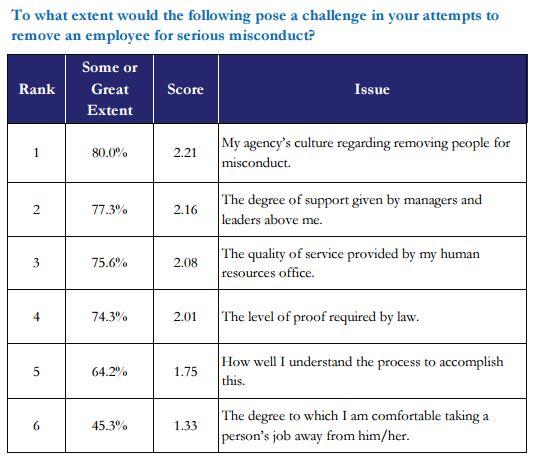 mspb_challenges