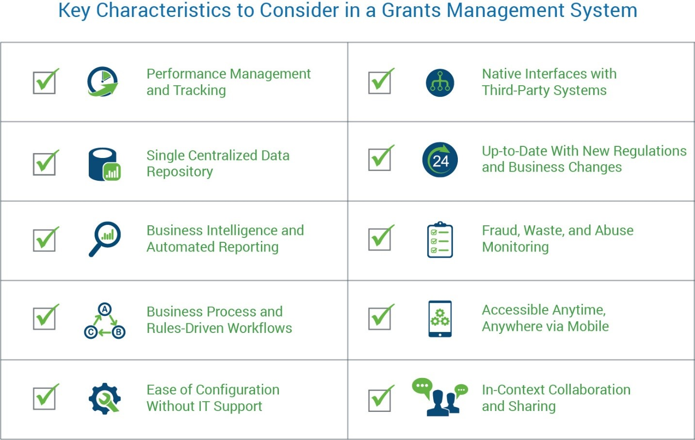 Technology Management Image: Welcome To The Future: Grants Management Systems 2020